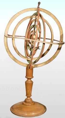 Esfera de Copérnico